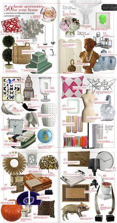 Classics guide for home decor