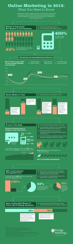 Marketing online en 2012 #infografia #infographic #internet#marketing