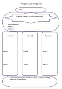 revising and editing expository essay graphic organizer