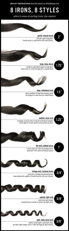 Size Matters: How to Pick Your Curling Iron - Beauty Bets