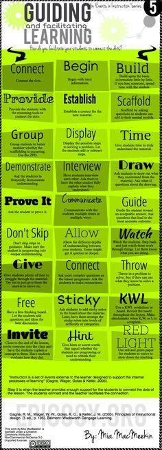 facilitating learning