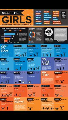 CrossFit Workouts #crossfit #benchmark