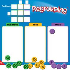 This is a great visual for students learning how to regroup.