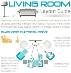 How to Choose a Living Room Layout According to Your Personal Needs [Infographic]