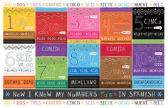 Kids Spanish Number and Color Placemat by Bebe Bilingual.  Uno, Dos, Tres!