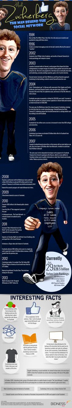 Mark Zuckerberg – The Man Behind The Social Network Infographic