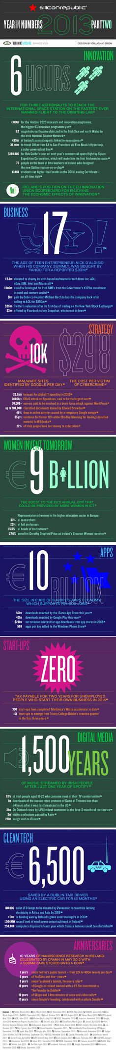 100 Most Startling Facts, Figures and Staistics From 2013 [INFOGRAPHIC]  Part 2