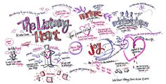 Dr. Luther Smith's plenary sermon to participants at the Fund for Theological Education, in graphic form. #cst #luthersmith #sermon https://twitter.com/juliestuart