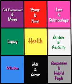 9 Feng Shui Steps To Create The Life You Want
