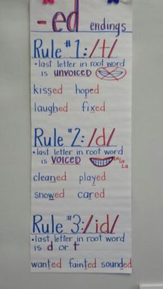 -ed endings anchor chart