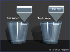 using tonic water to detect UV light