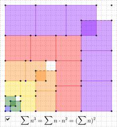 sum of successive cubes