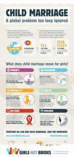 girl, stand, child marriag, children, infograph, global issu, marriage, global problem, human