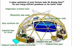 solar-greenhouse-geodesic-dome-growing-dome-picture.jpg  http://www.treehugger.com/slideshows/green-food/build-a-geodesic-dome-solar-greenhouse-to-grow-your-own-food/page/11/#
