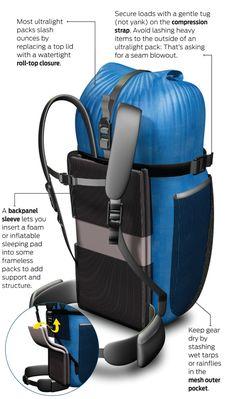 Gear School: Ultralight Packs | Backpacker Magazine