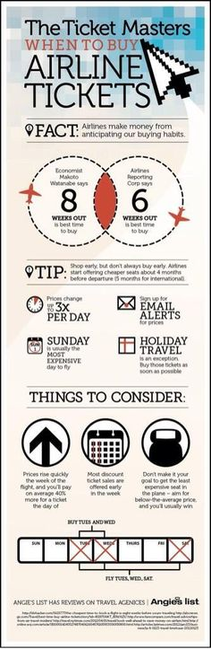 Twitter / HacksOnLife: When to buy airline tickets ...