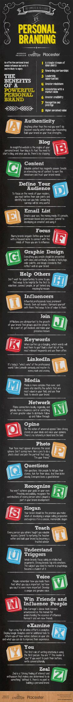 The Complete A To Z Guide To Personal Branding #infographic