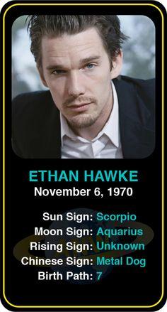 Celeb #Scorpio birthdays: Ethan Hawke's astrology info! Sign up here to see more: https://www.astroconnects.com/galleries/celeb-birthday-gallery/scorpio?start=60  #astrology #horoscope #zodiac #birthchart #natalchart #ethanhawke