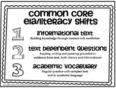 Common Core Readiness Anchor Standards and ELA Shifts {Free Posters}