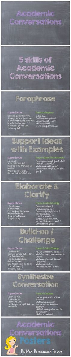 Academic Conversation Posters - Teaching Students Essential Skills like Collaboration and Communication. Mrs. Brosseau's Binder blog.