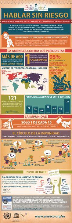 Libertad de prensa en el Mundo #infografia