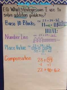 Strategies for Addition (Work in Progress) Anchor Chart