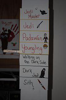 star wars theme classroom, behavior charts, kid