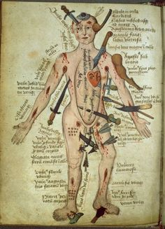 By the late 15th century the image of Wound Man became popular in medieval medical textbooks. It depict the various different ways someone could get injured in battle or by accident.
