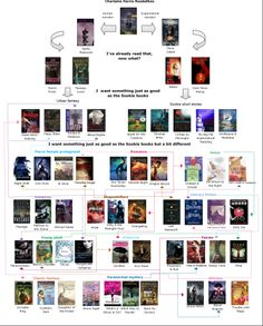 If you're a fan of the Sookie Stackhouse books or the True Blood series, try one of these suggestions.