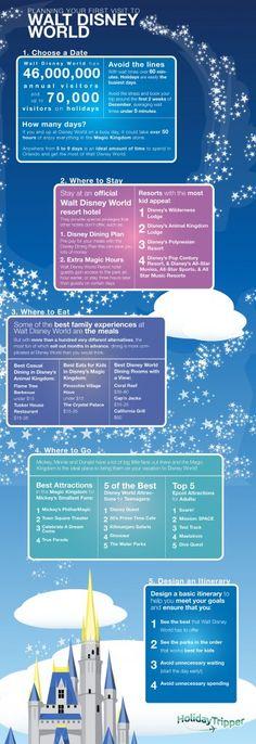 disney infographic, kids first trip to disney, disneyland trip, disney planning, disney trip, travel, disney christma, disney vacat, florida disneyworld