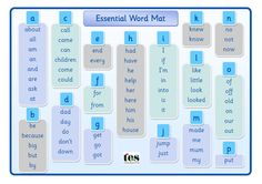 Double sided word mat with lots of common words placed in easy to find sections - words a-z and then days, months, question and colour words. Coloured backgrounds and Sassoon font throughout.