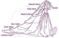 Wedding veil know how