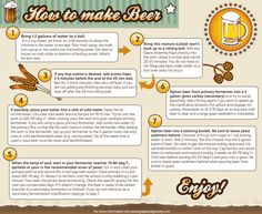 Infographics - Brewing Beer in 7 Steps