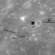 "Landing site of Apollo 16. It was the only Apollo mission to visit the lunar highlands, touching down near a crater called Descartes. This picture of the site was taken with the Sun almost directly overhead. The overhead lighting emphasizes the dark halos around the lunar module and the lunar rover where John Young and Charles Duke churned up the soil with their feet. (Photo: LRO, NASA) Ian Ridpath, ""Exploring the Apollo Landing Sites"", http://www.bellaonline.com/articles"