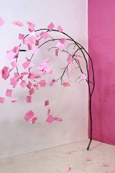 arbre à idées