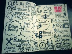 Design thinking by IDEO