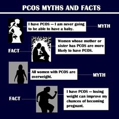 Friday #PCOS Myths and Facts  How did you overcome PCOS?