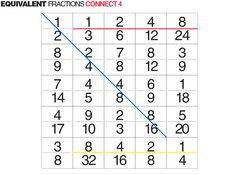 Equivalent Fractions Connect 4 - zoek de equivalente breuken