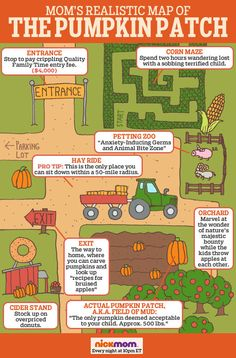 Mom's Realistic Map of the Pumpkin Patch by @RobynHTV on NickMom #autumn #humor #orchard #parenting