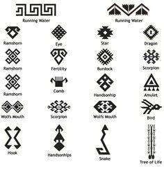 /\ /\ . Persian rug symbols