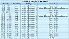 25 Minute Eliptical Workout-my workout tonight.  Time to get ready for the 8 Tuff mile race!