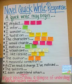 quick write, reading response, middle school english, english language arts, anchor charts, readers notebook, sentence starters, exit slip, novel