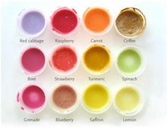 Want to avoid the chemicals in artificial dyeing packages? Check out these natural dyes!