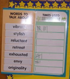 Great way to get students to want to learn vocabulary for the week. This would also be an easy way to keep track of how often the students use the words. I am not sure if this chart is used for individual students or the class as a whole. It would work best for the students individually but that would be expensive and time consuming to make a chart for each student.
