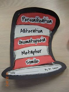 Dr. Seuss Figurative Language Foldable - NEW Foldable from the FlodiFun Factory!