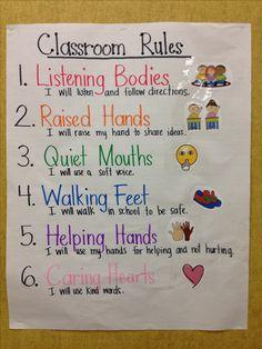 Kindergarten and First Grade Classroom Rules anchor chart (picture only.) first grade classroom, anchor charts prek, rule chart, prek anchor charts, rules anchor charts, kindergarten rules chart, classroom rules anchor chart