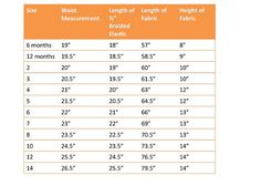 The Dress Up Skirt Sizing Chart by ohsohappytogether, via Flickr