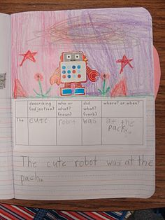 A strategy to teach how to write a complete sentence- I love the strip that prompts the kids to write an adjective, noun, verb and place.(***Make the strip for Writing Workshop.)