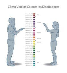 Así ven los colores los diseñadores