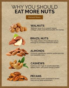 Nuts are the ideal healthy snack.